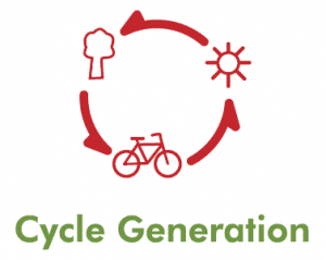 Cycle Generation